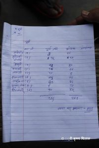 Shree's account of Phoolbari's loss:  Preliminary data for our VDC has shown 126 fully collapsed houses and 343 cracked houses and 3 deaths and some animal loss in ward 1,2,3,4,5 and 9.More data yet to come.