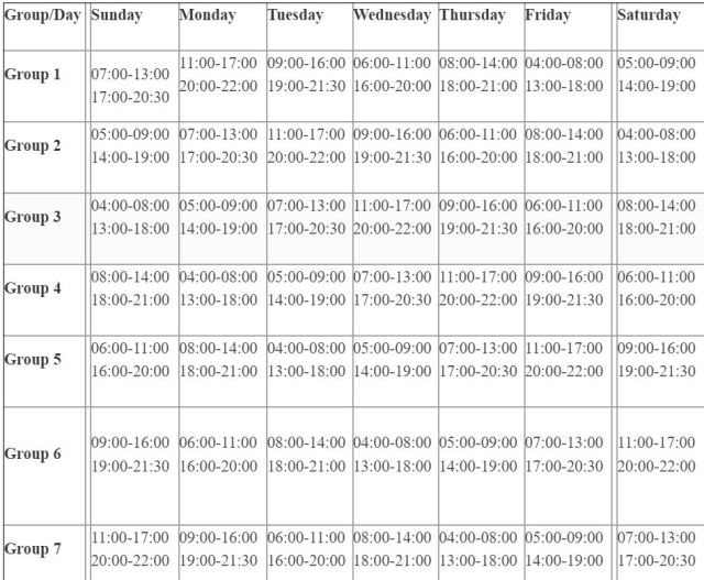 The times in the schedule are the times we don't have electricity. AT least there is a schedule that is pretty much kept to!